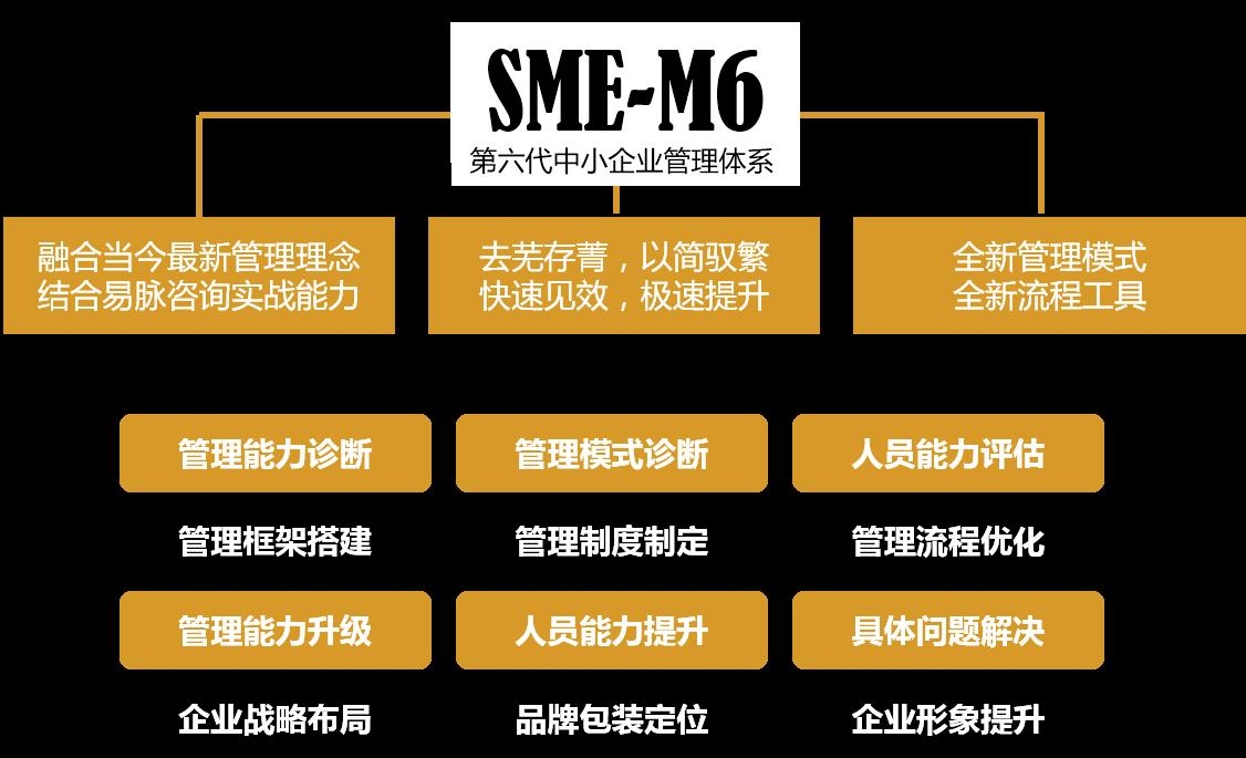 中小企业管理,中小企业管理软件,中小企业管理系统,中小企业ERP